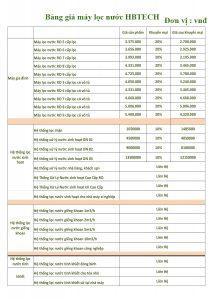 Bảng giá thiết bị lọc nước giếng khoan tại Công ty TNHH công nghệ lọc Hbtech