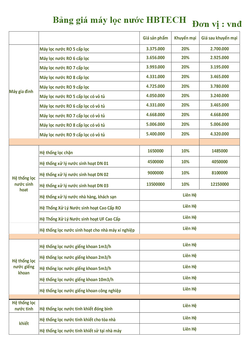 Bảng giá bộ lọc nước sinh hoạt Hbtech của Công ty TNHH công nghệ lọc Hbtech